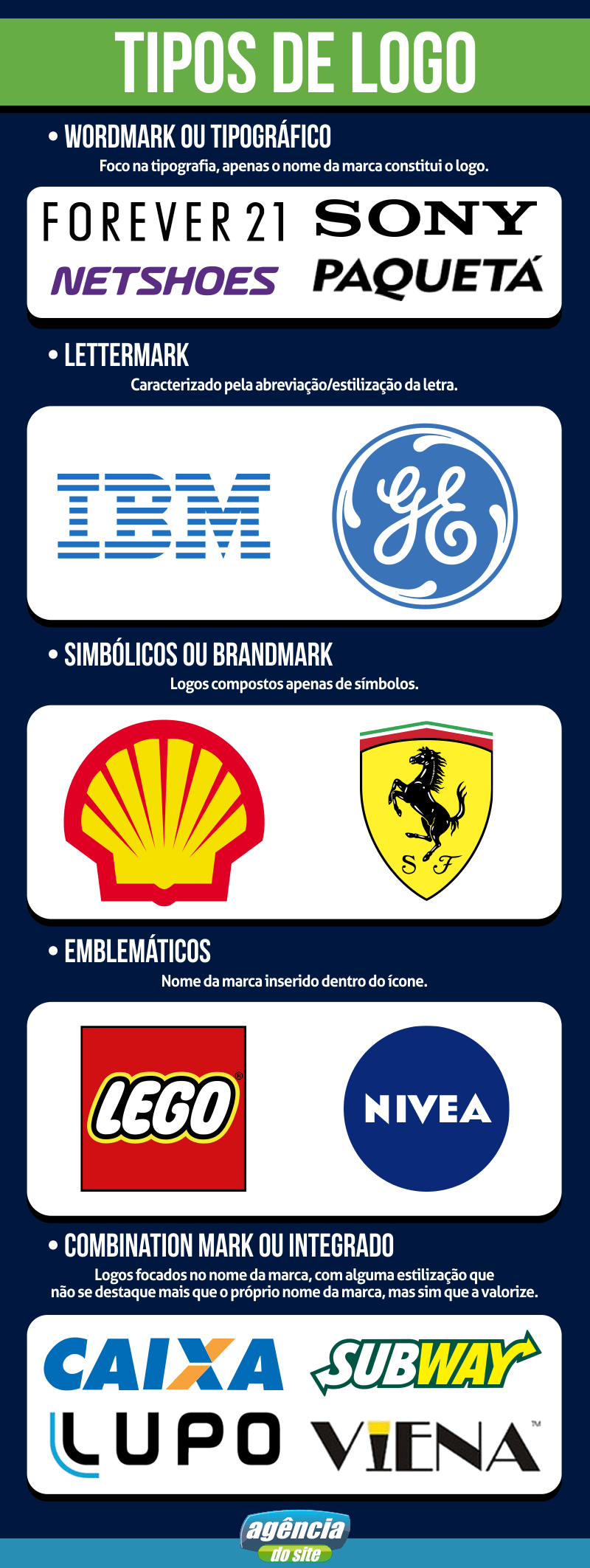 Tipos de Logo
