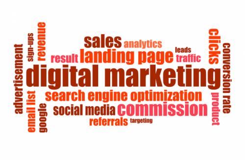 Marketing de conteúdo B2B canais