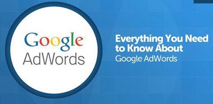 como anunciar no google por meio de blog