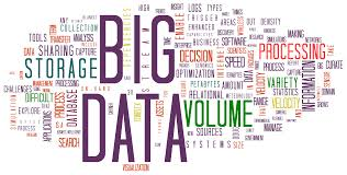 gestao de marketing big data